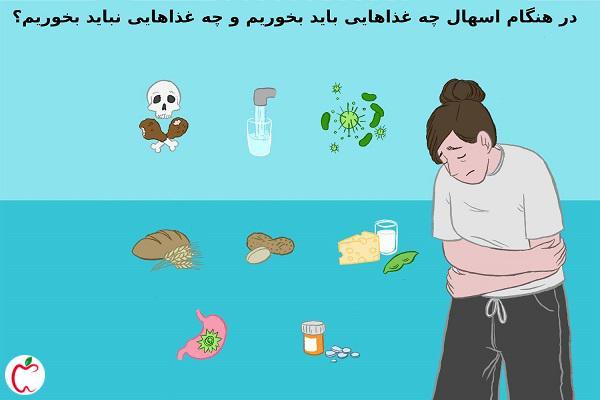غذاهایی که باید هنگام اسهال بخوریم و نخوریم | سیوطب