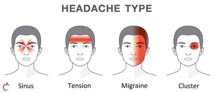 تفاوت میگرن و سردرد معمولی - درمان میگرن کودکان - سیوطب - Copy