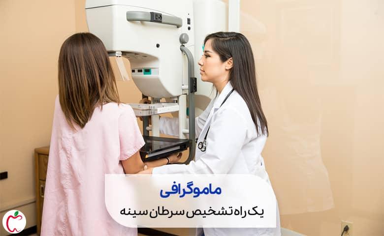 اتاق و دستگاه ماموگرافی سیوطب