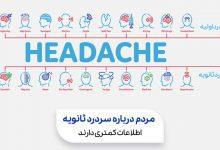 یک چارت که سردرد اولیه و سردرد ثانویه را نشان می دهد  سیوطب