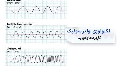 المانی از امواج صوتی که انواع اولتراسونیک از آن استفاده می کنند سیوطب