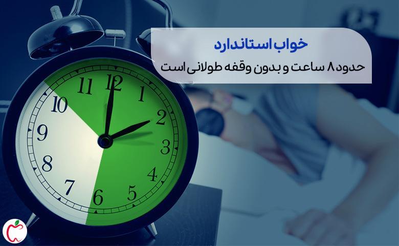 یک ساعت عقربه ای که در آن بازه ای 8 ساعته از 10.5 تا 6.5 با رنگ مشخص شده است سیوطب